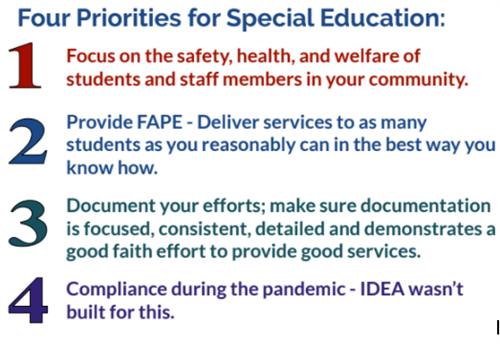 Four Priorities of Special Education